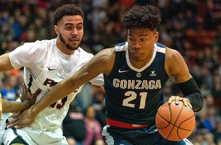 NCAAB odds to win championship 2020